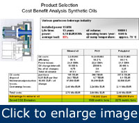 Figure 5. This is the cost-benefit analysis for a bottling line.