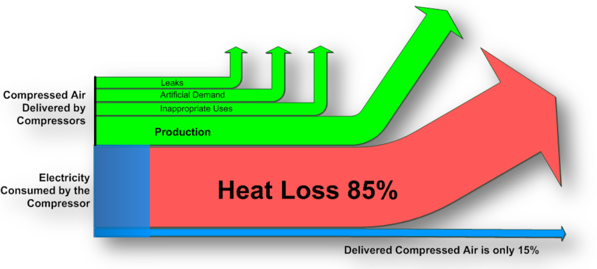 waste heat In the process of deep mining, large amounts of low-temperature waste heat are  available such as in the mine return air (mra), mine water (mw), bathing waste.