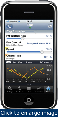 Figure 5. ProSoft i-View enables real-time remote process monitoring from your iPhone.