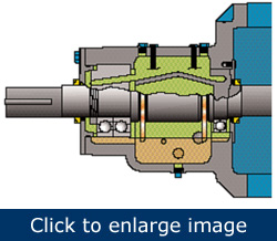 Figure 1. In a typical large-pump bearing housing, two oil rings dip in the oil and fling the lubricant into a slanted trough. The oil runs downhill and enters the bearings. Two limiter screws and two oil ring observation ports are indicated.