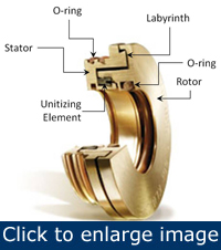 Figure 3. These are the basic components of a bearing isolator.