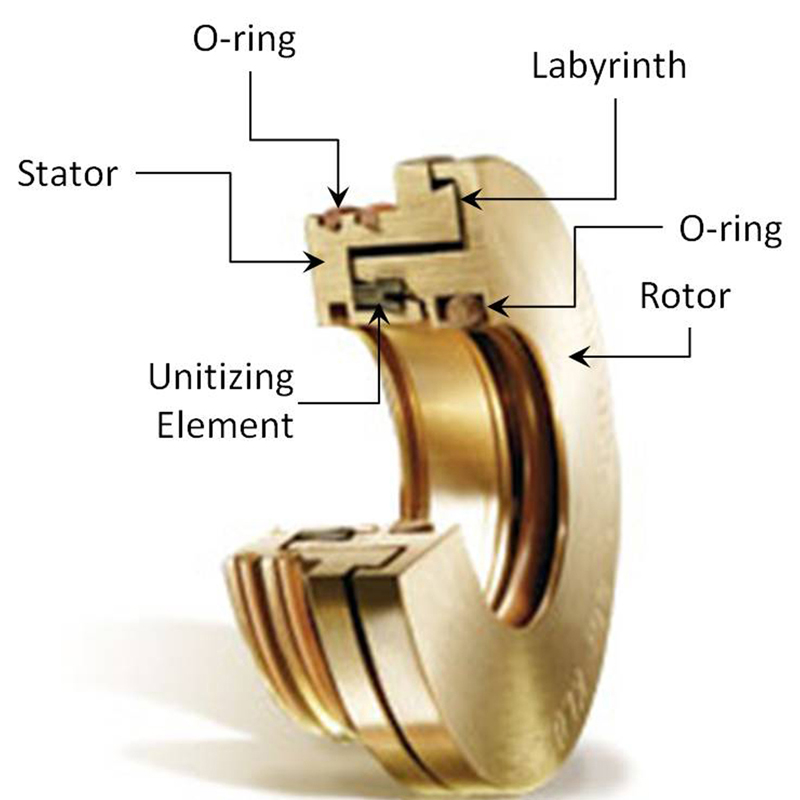 Seals shaft seals retain bearing lubricants contact lip for Drive end and non drive end of motor