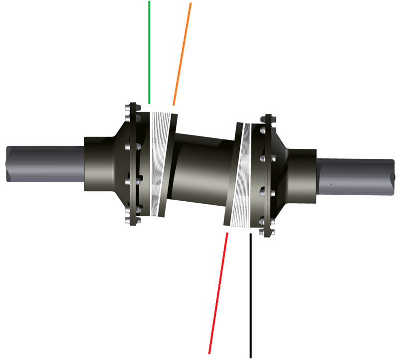 Alignment Simple Steps To Accurate Alignment It 39 S A Long