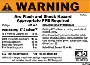Figure 5. Some people have limited knowledge or experience of the electrical arc flash and blast hazards that may be associated with the maintenance and operation of energized electrical equipment and the necessary protective clothing and equipment required.