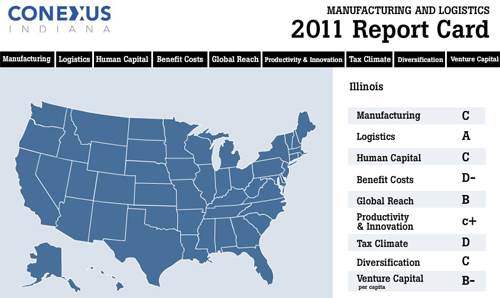 The 2011 Manufacturing and Logistics National Report grades the United State's 50 states in several areas of the economy that underlie the success of manufacturing and logistics.